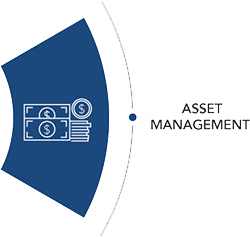 #Asset-Management